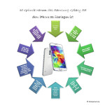 10 Gründe warum das Samsung Galaxy S5 dem iPhone 5c überlegen ist