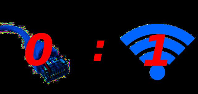 Netzwerkkabel vs WLAN 0:1