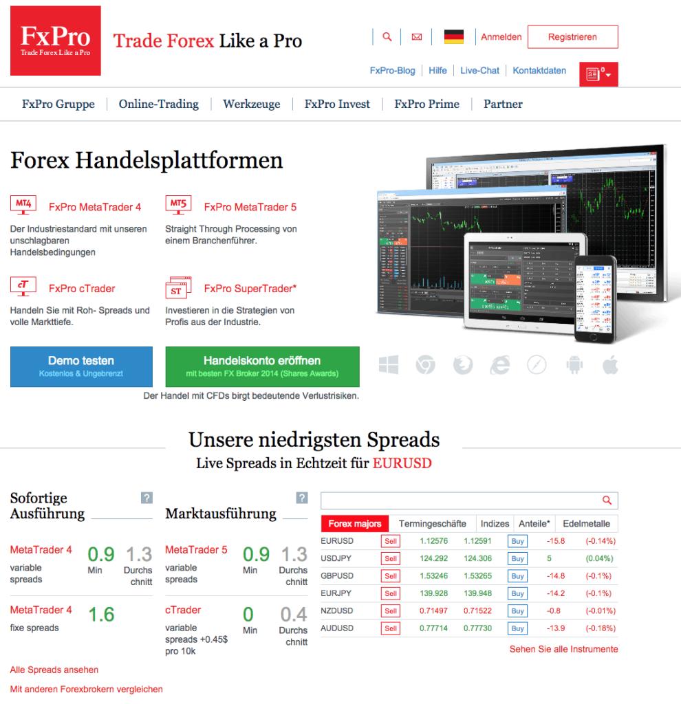 forex-software-ein-vergleich-1