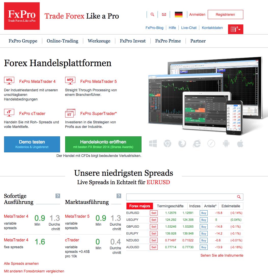 Forex-Software – Ein Vergleich