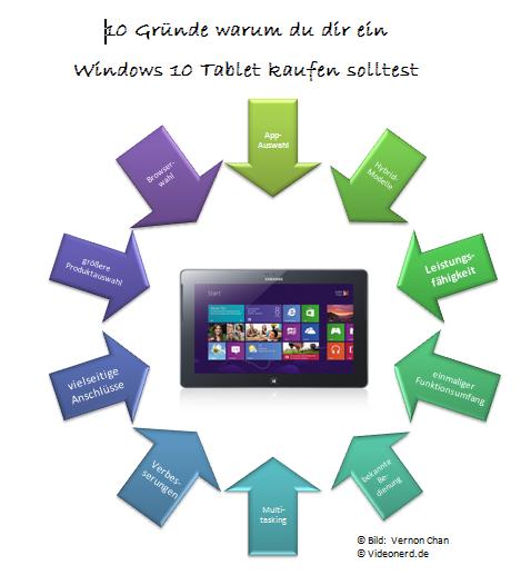 10 Gründe für ein Windows 10 Tablets