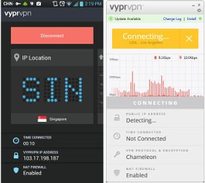 VyprVPN VPN-Dienst