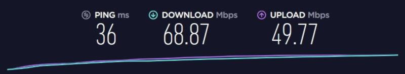 Ergebnis mit VPN