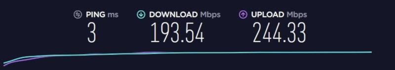 Ergebnis ohne VPN